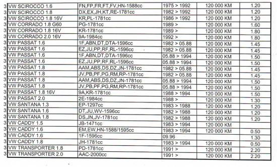 Liste calage distri2